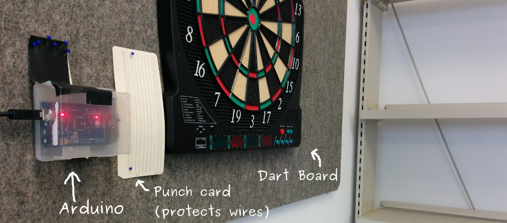 pidart: An Electronic Dart Board with Superpowers